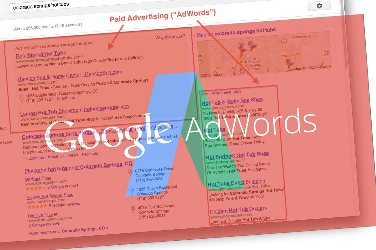 Esperti Google Adwords